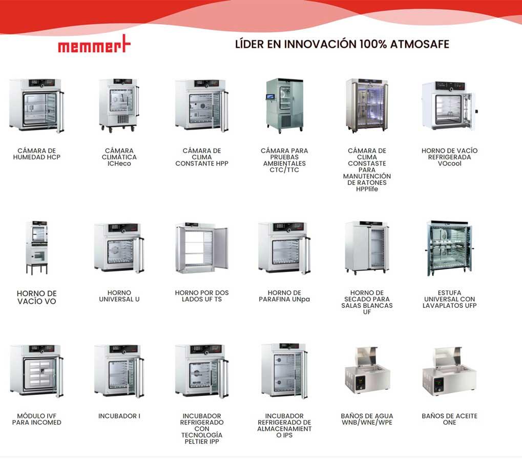 uxweb mexico Demostacion paginas web