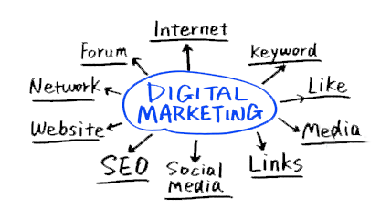 uxweb Marketing Digital